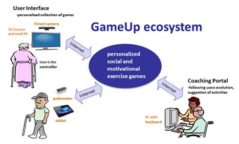 Gameup3